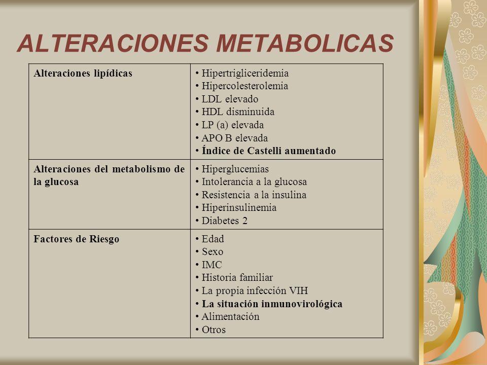 ALTERACIONES METABOLICAS Alteraciones lipídicas Hipertrigliceridemia Hipercolesterolemia LDL elevado HDL disminuida LP (a) elevada APO B elevada Índic
