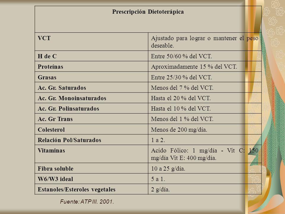 Prescripción Dietoterápica VCTAjustado para lograr o mantener el peso deseable. H de CEntre 50/60 % del VCT. ProteínasAproximadamente 15 % del VCT. Gr