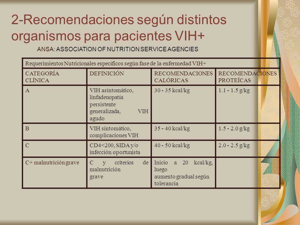 2-Recomendaciones según distintos organismos para pacientes VIH+ ANSA: ASSOCIATION OF NUTRITION SERVICE AGENCIES Requerimientos Nutricionales específi