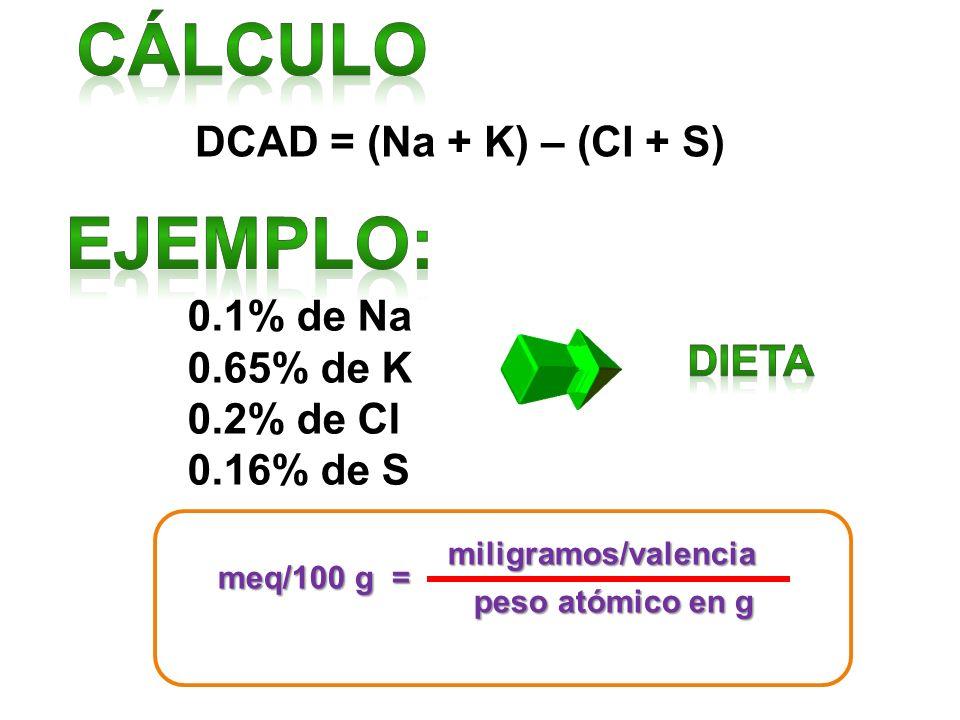 DCAD = (Na + K) – (Cl + S) 0.1% de Na 0.65% de K 0.2% de Cl 0.16% de S miligramos/valencia miligramos/valencia meq/100 g = peso atómico en g peso atóm