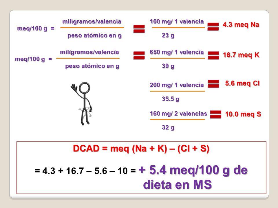 miligramos/valencia miligramos/valencia meq/100 g = peso atómico en g peso atómico en g 100 mg/ 1 valencia 100 mg/ 1 valencia 23 g 23 g 4.3 meq Na mil