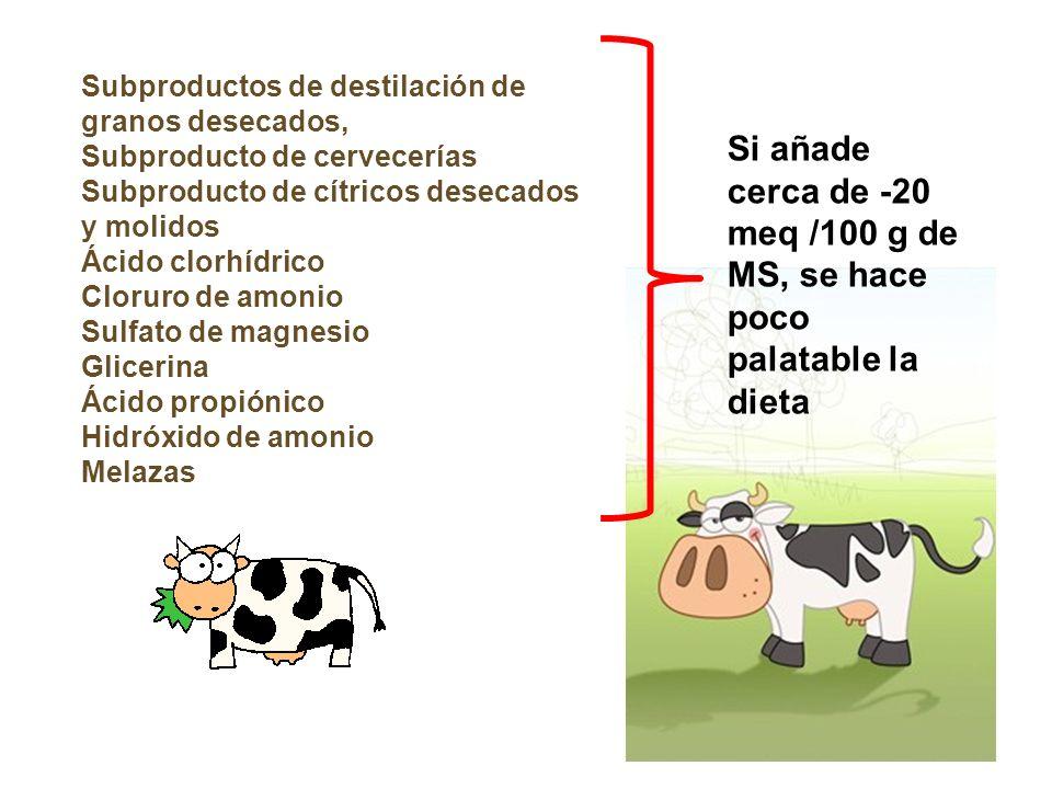 Subproductos de destilación de granos desecados, Subproducto de cervecerías Subproducto de cítricos desecados y molidos Ácido clorhídrico Cloruro de a
