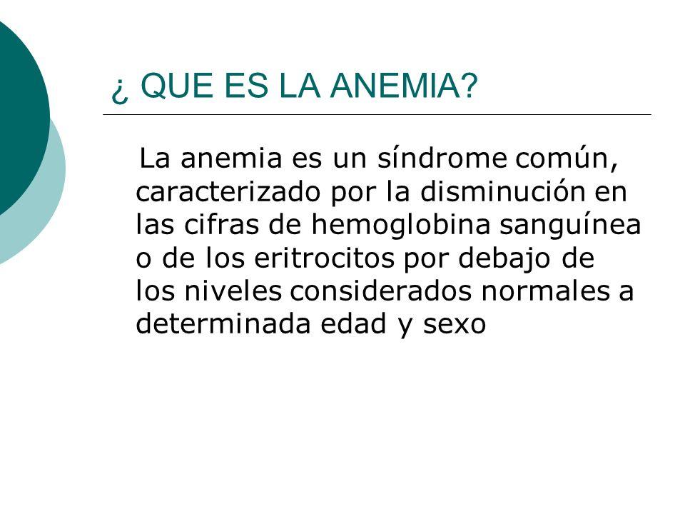 CLASIFICACION D ELAS ANEMIAS Anemias premedulares o carenciales (por dificultad en la formación de hematíes).