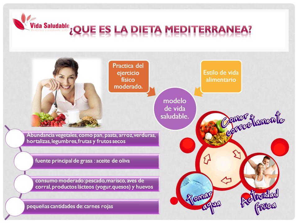Abundancia vegetales, como pan, pasta, arroz, verduras, hortalizas, legumbres, frutas y frutos secos fuente principal de grasa : aceite de oliva consu