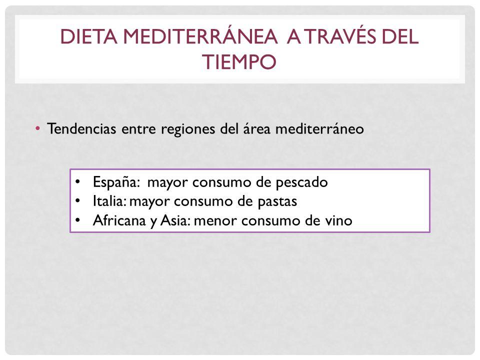 DIETA MEDITERRÁNEA A TRAVÉS DEL TIEMPO Tendencias entre regiones del área mediterráneo España: mayor consumo de pescado Italia: mayor consumo de pasta