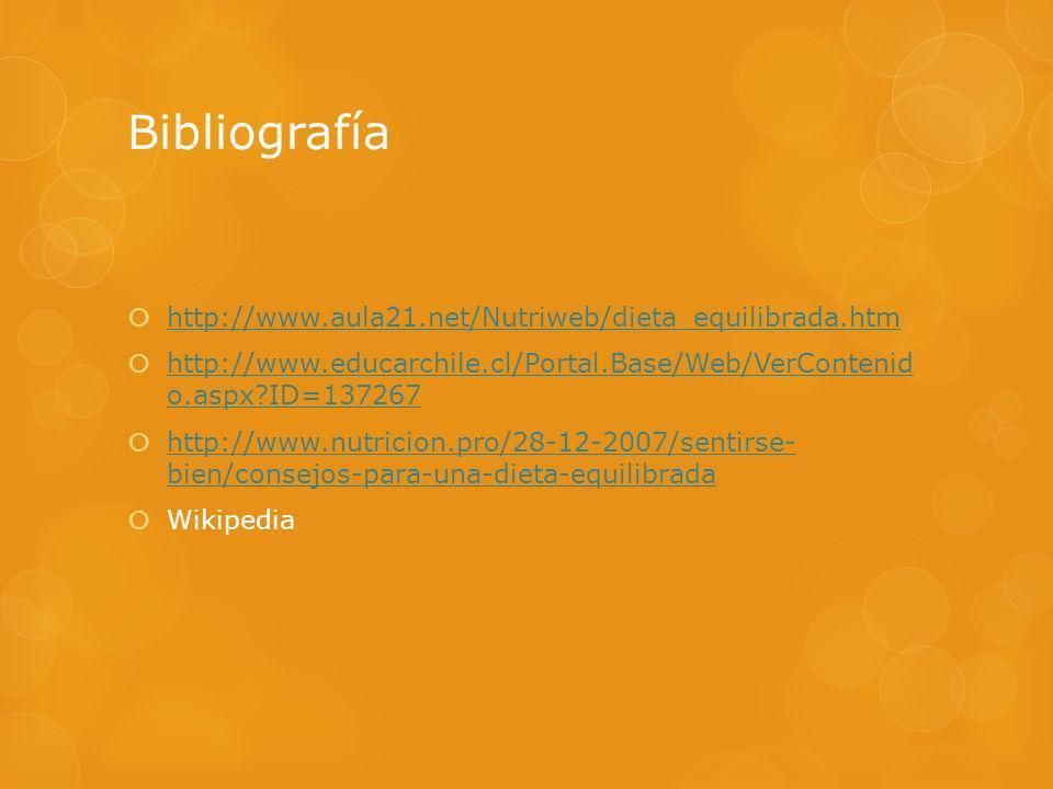 Bibliografía http://www.aula21.net/Nutriweb/dieta_equilibrada.htm http://www.educarchile.cl/Portal.Base/Web/VerContenid o.aspx?ID=137267 http://www.ed