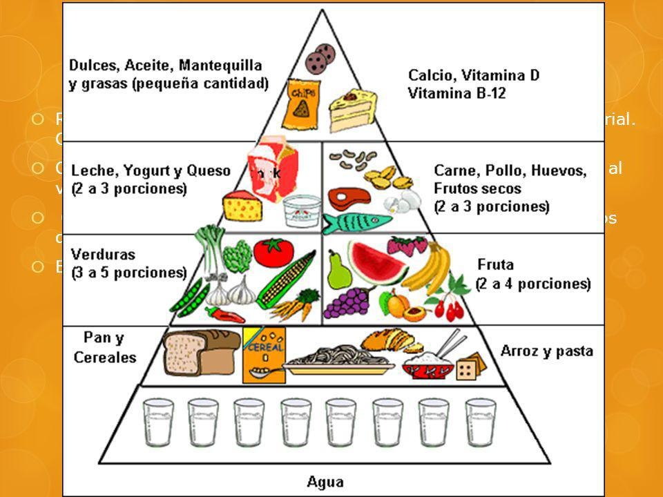 Reducir el consumo de productos de bollería- sobre todo la industrial. Como postre o entre horas es mejor la fruta fresca a los dulces. Optar por méto