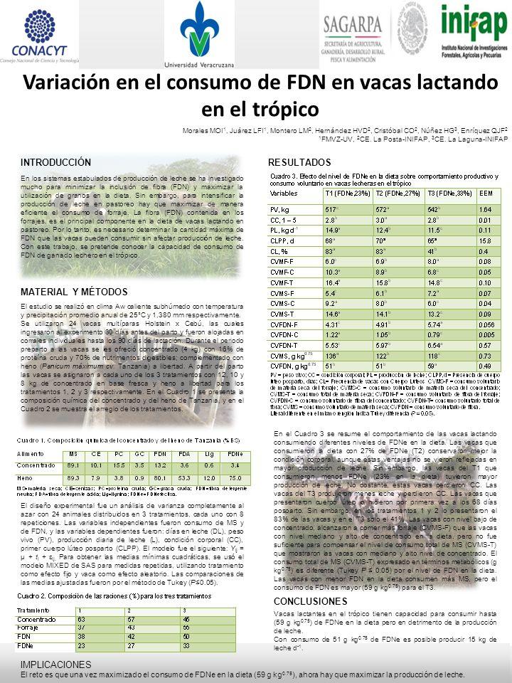 Variación en el consumo de FDN en vacas lactando en el trópico Morales MOI 1, Juárez LFI 1, Montero LM 2, Hernández HVD 2, Cristóbal CO 2, Núñez HG 3,
