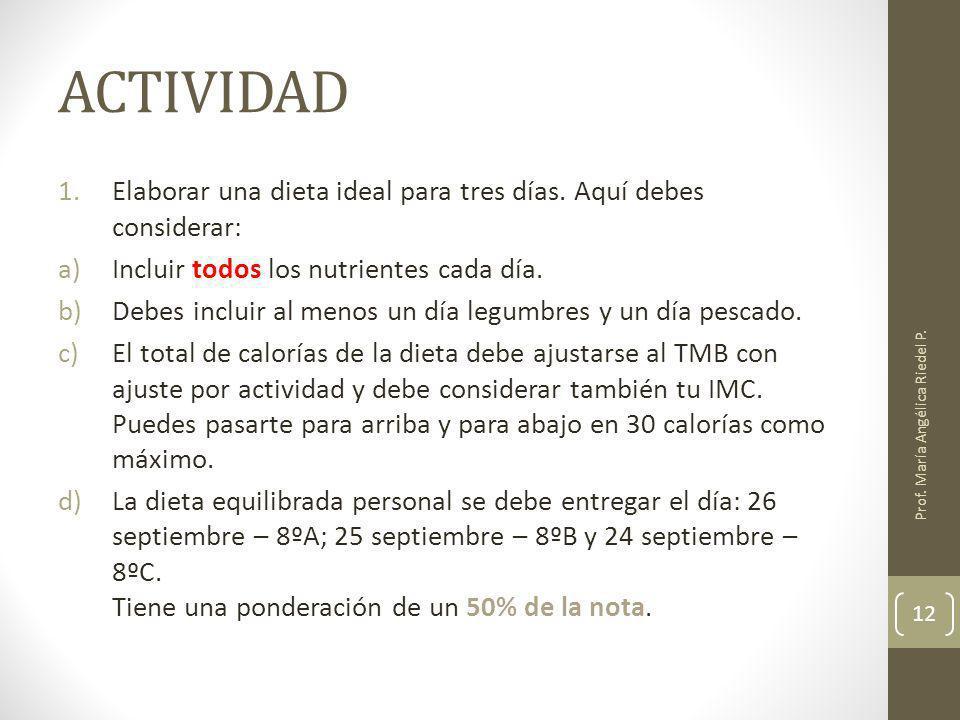 ACTIVIDAD 1.Elaborar una dieta ideal para tres días. Aquí debes considerar: a)Incluir todos los nutrientes cada día. b)Debes incluir al menos un día l