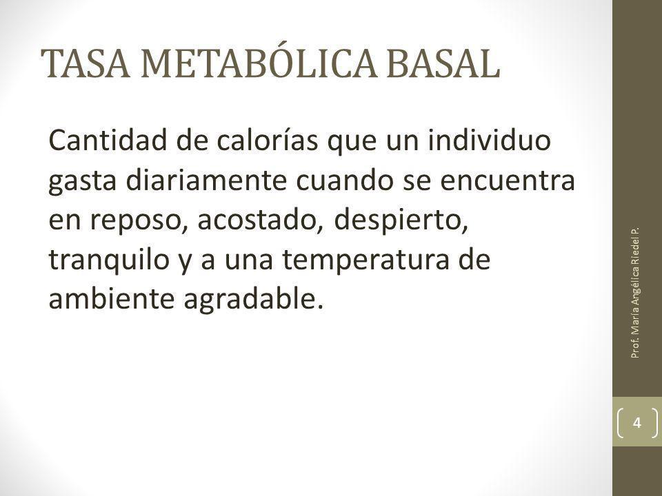 TASA METABÓLICA BASAL Cantidad de calorías que un individuo gasta diariamente cuando se encuentra en reposo, acostado, despierto, tranquilo y a una te