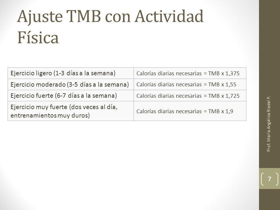 Ajuste TMB con Actividad Física Ejercicio ligero (1-3 días a la semana) Calorías diarias necesarias = TMB x 1,375 Ejercicio moderado (3-5 días a la se