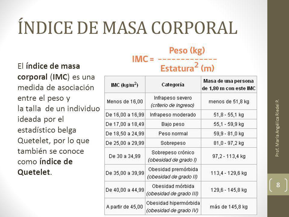 ÍNDICE DE MASA CORPORAL El índice de masa corporal (IMC) es una medida de asociación entre el peso y la talla de un individuo ideada por el estadístic