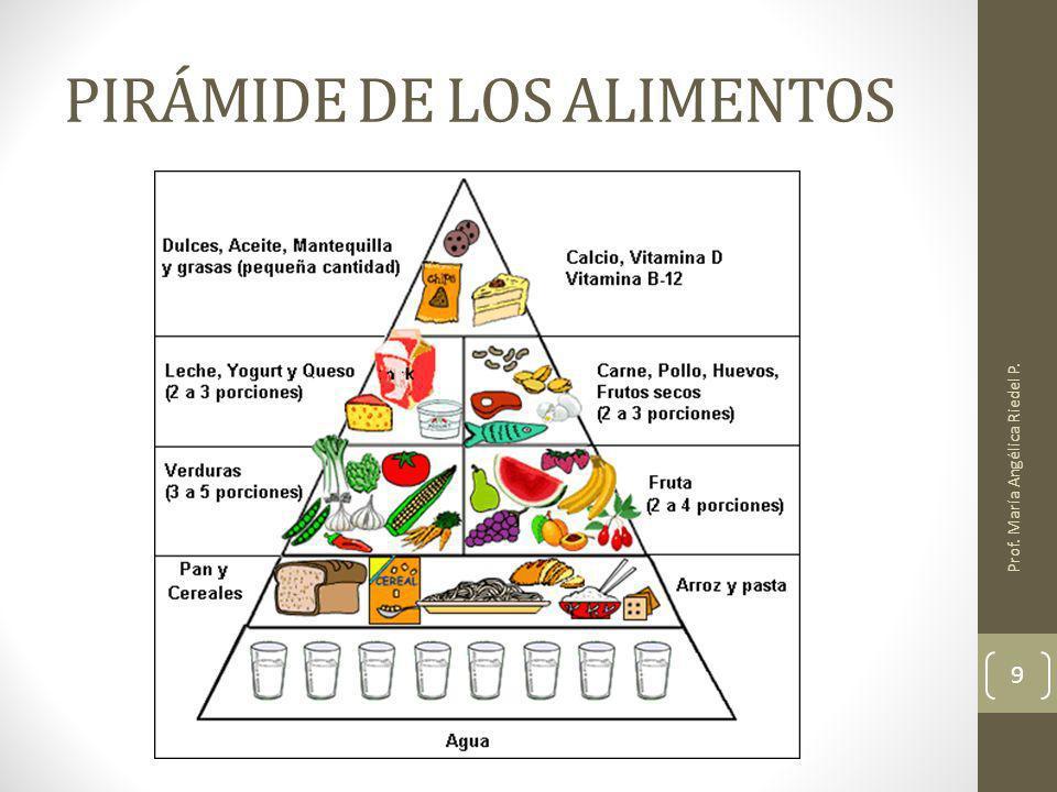 PIRÁMIDE DE LOS ALIMENTOS Prof. María Angélica Riedel P. 9