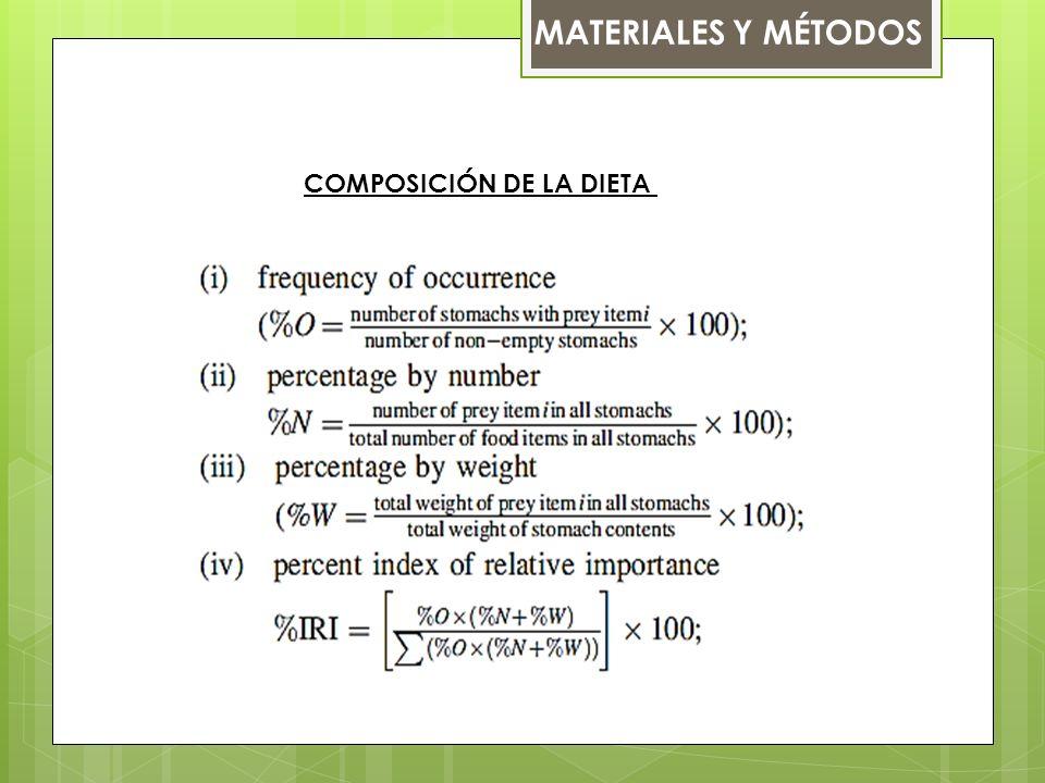 MATERIALES Y MÉTODOS COMPOSICIÓN DE LA DIETA
