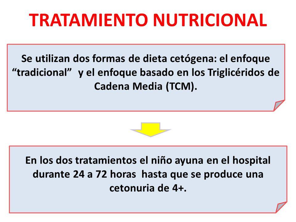TRATAMIENTO NUTRICIONAL Se utilizan dos formas de dieta cetógena: el enfoque tradicional y el enfoque basado en los Triglicéridos de Cadena Media (TCM