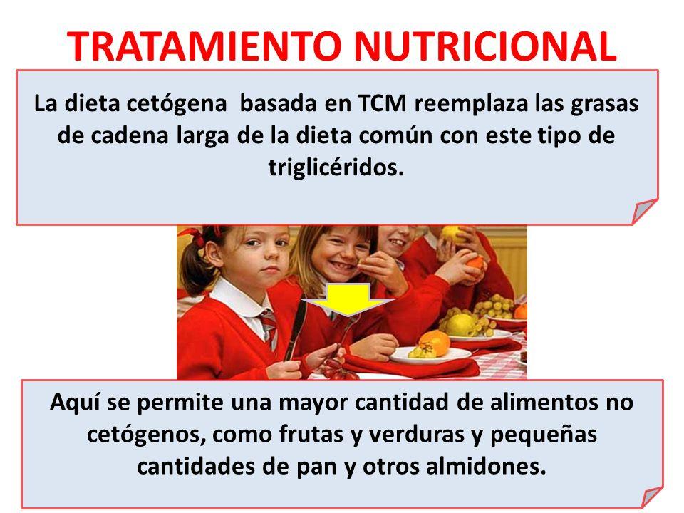 TRATAMIENTO NUTRICIONAL La dieta cetógena basada en TCM reemplaza las grasas de cadena larga de la dieta común con este tipo de triglicéridos. Aquí se