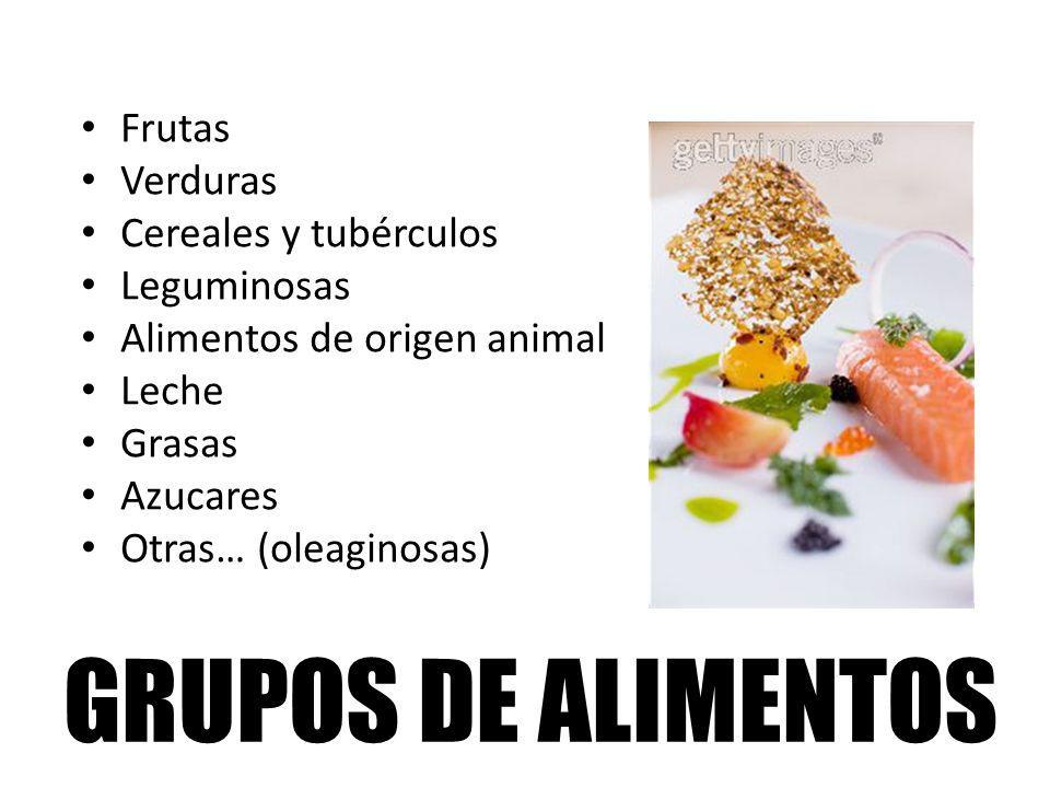 GRUPOS DE ALIMENTOS Frutas Verduras Cereales y tubérculos Leguminosas Alimentos de origen animal Leche Grasas Azucares Otras… (oleaginosas)