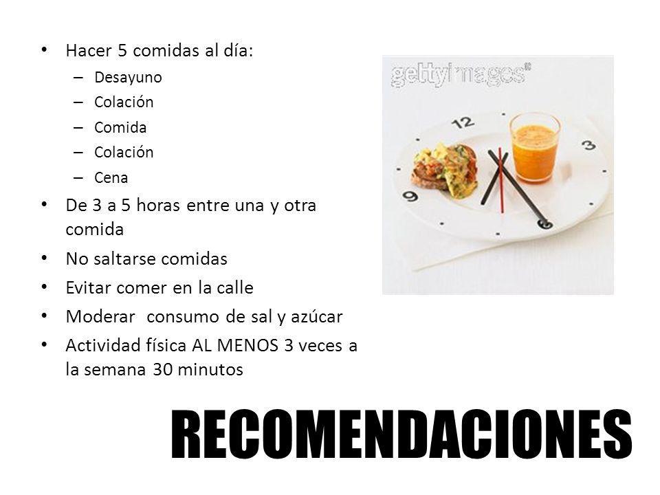 RECOMENDACIONES Hacer 5 comidas al día: – Desayuno – Colación – Comida – Colación – Cena De 3 a 5 horas entre una y otra comida No saltarse comidas Ev