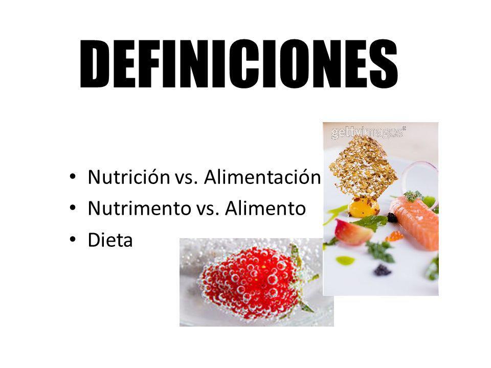 DEFINICIONES Nutrición vs. Alimentación Nutrimento vs. Alimento Dieta