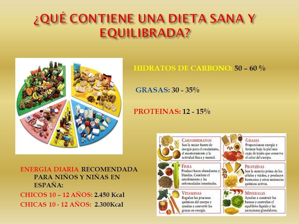 HIDRATOS DE CARBONO: 50 – 60 % GRASAS: 30 - 35% PROTEINAS: 12 - 15% ENERGIA DIARIA RECOMENDADA PARA NIÑOS Y NIÑAS EN ESPAÑA: CHICOS 10 – 12 AÑOS: 2.45