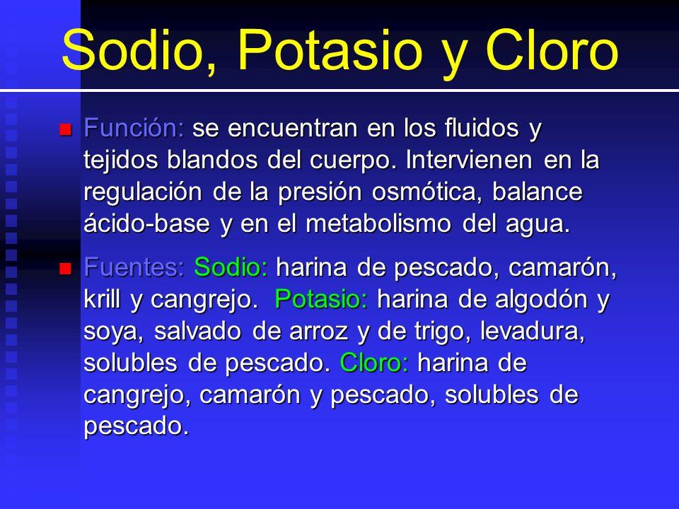 Sodio, Potasio y Cloro Función: se encuentran en los fluidos y tejidos blandos del cuerpo. Intervienen en la regulación de la presión osmótica, balanc