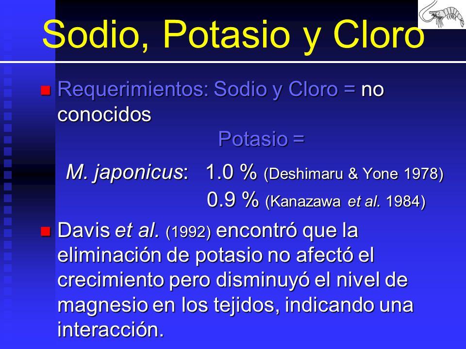 Requerimientos: Sodio y Cloro = no conocidos Potasio = Requerimientos: Sodio y Cloro = no conocidos Potasio = M. japonicus: 1.0 % (Deshimaru & Yone 19