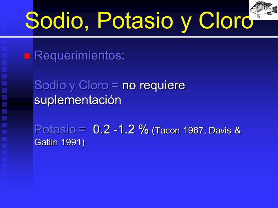 Requerimientos: Sodio y Cloro = no requiere suplementación Potasio = 0.2 -1.2 % (Tacon 1987, Davis & Gatlin 1991) Requerimientos: Sodio y Cloro = no r