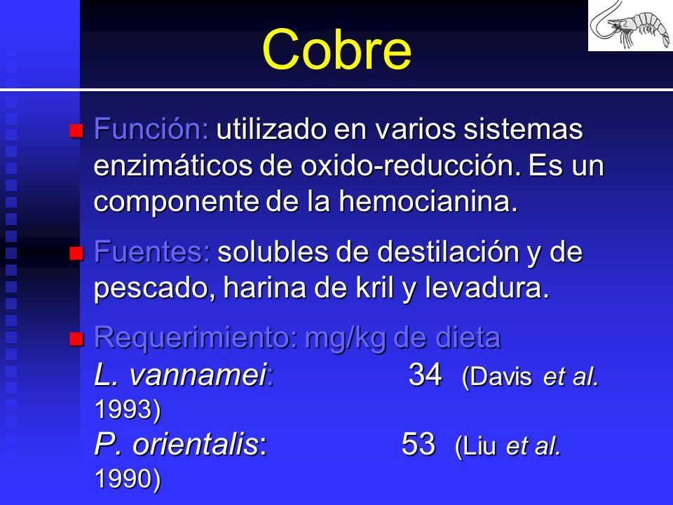Cobre Función: utilizado en varios sistemas enzimáticos de oxido-reducción. Es un componente de la hemocianina. Función: utilizado en varios sistemas