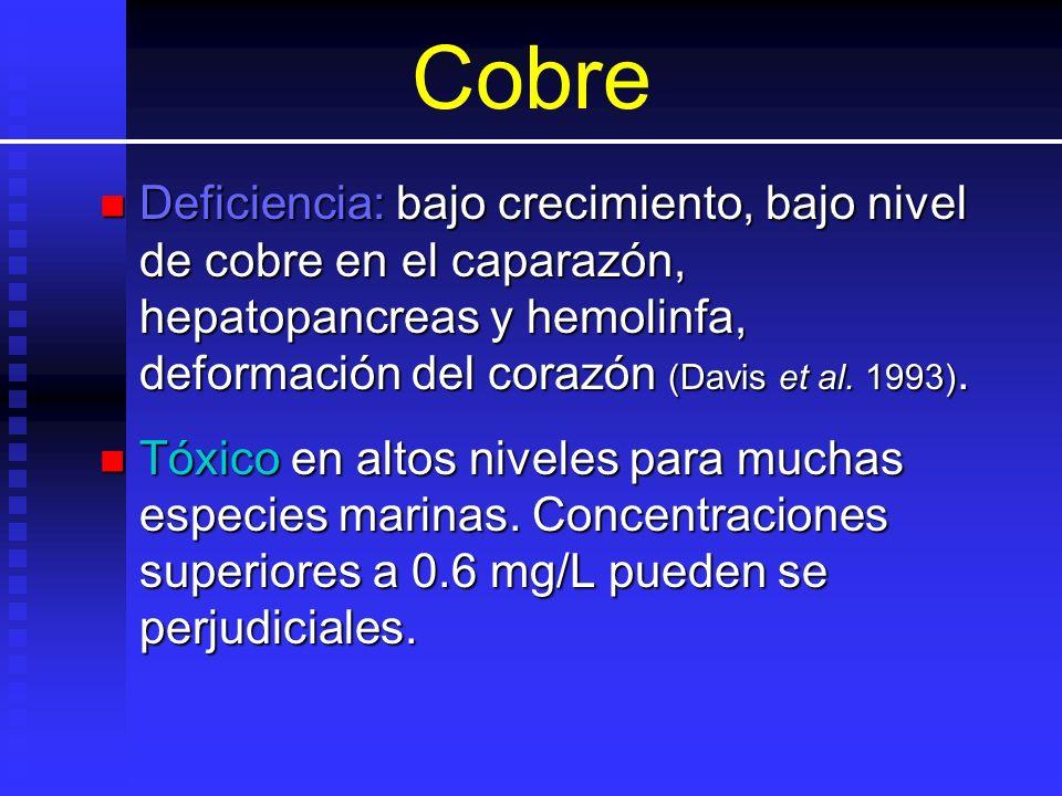 Cobre Deficiencia: bajo crecimiento, bajo nivel de cobre en el caparazón, hepatopancreas y hemolinfa, deformación del corazón (Davis et al. 1993). Def