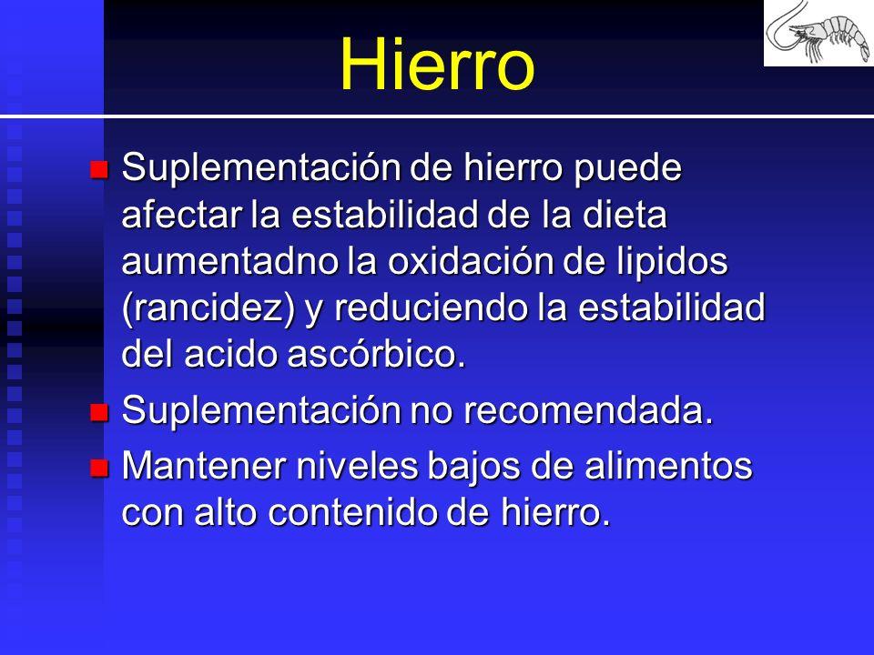 Hierro Suplementación de hierro puede afectar la estabilidad de la dieta aumentadno la oxidación de lipidos (rancidez) y reduciendo la estabilidad del