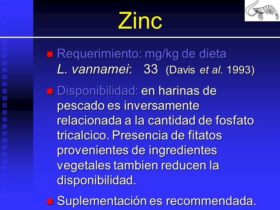 Zinc Requerimiento: mg/kg de dieta L. vannamei: 33 (Davis et al. 1993) Requerimiento: mg/kg de dieta L. vannamei: 33 (Davis et al. 1993) Disponibilida