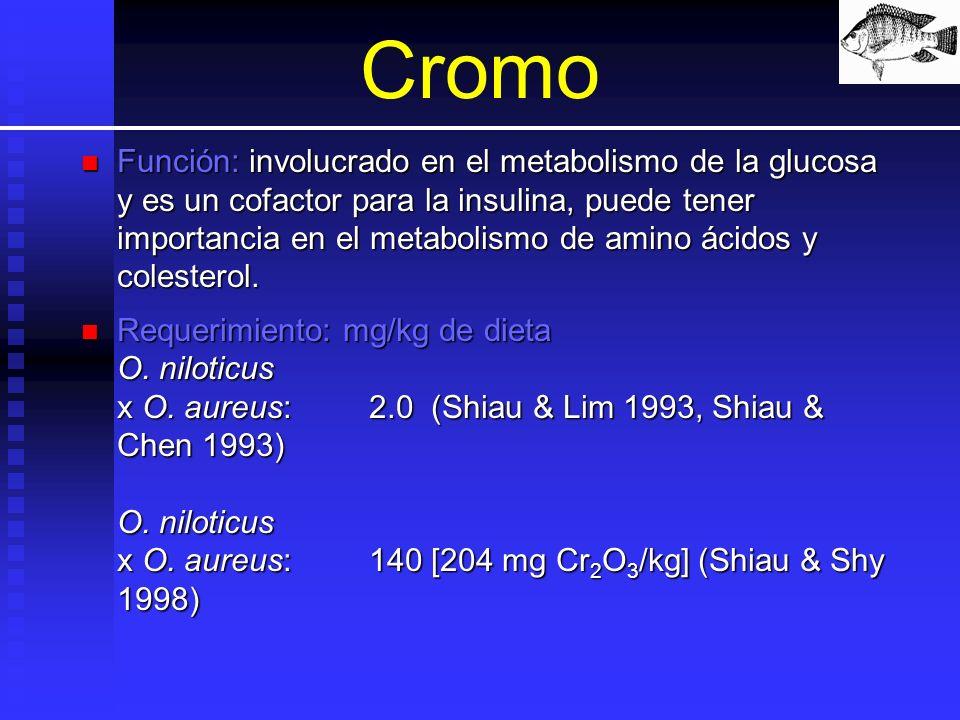Cromo Función: involucrado en el metabolismo de la glucosa y es un cofactor para la insulina, puede tener importancia en el metabolismo de amino ácido