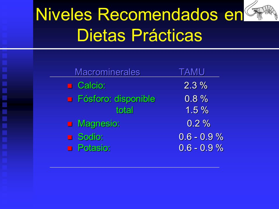 Niveles Recomendados en Dietas Prácticas MacromineralesTAMU MacromineralesTAMU Calcio: 2.3 % Calcio: 2.3 % Fósforo: disponible 0.8 % total 1.5 % Fósfo