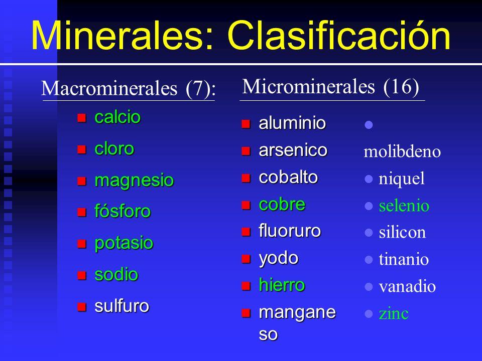 Zinc Función: componente de mas de 80 metaloenzimas y cofactor en sistemas enzimaticos, incluyendo metabolismo de lípidos, proteinas, acidos nucleicos, carbohidratos, etc.
