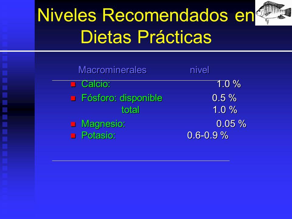 Niveles Recomendados en Dietas Prácticas Macrominerales nivel Macrominerales nivel Calcio:1.0 % Calcio:1.0 % Fósforo: disponible 0.5 % total 1.0 % Fós