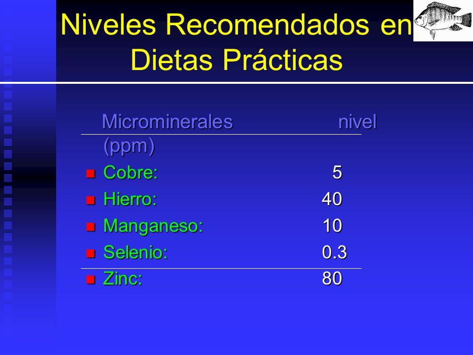 Niveles Recomendados en Dietas Prácticas Microminerales nivel (ppm) Microminerales nivel (ppm) Cobre: 5 Cobre: 5 Hierro:40 Hierro:40 Manganeso:10 Mang