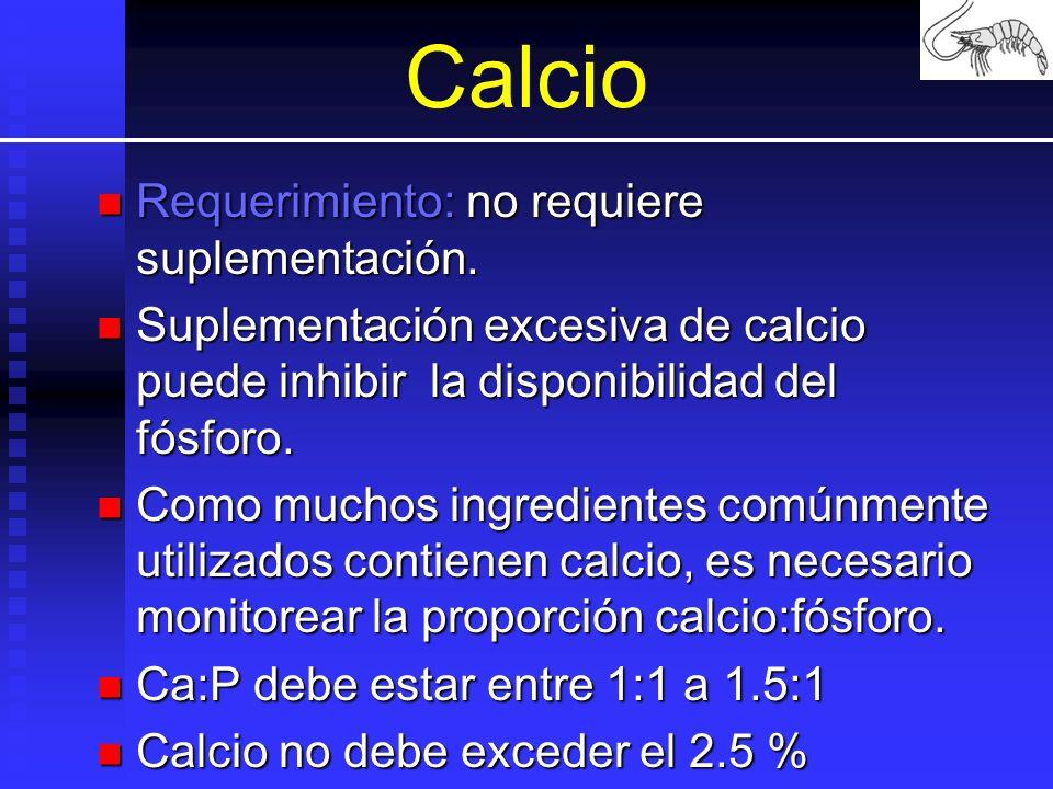 Zinc Requerimiento: mg/kg de dieta O.aureus:20 (McClain & Gatlin 1988) O.