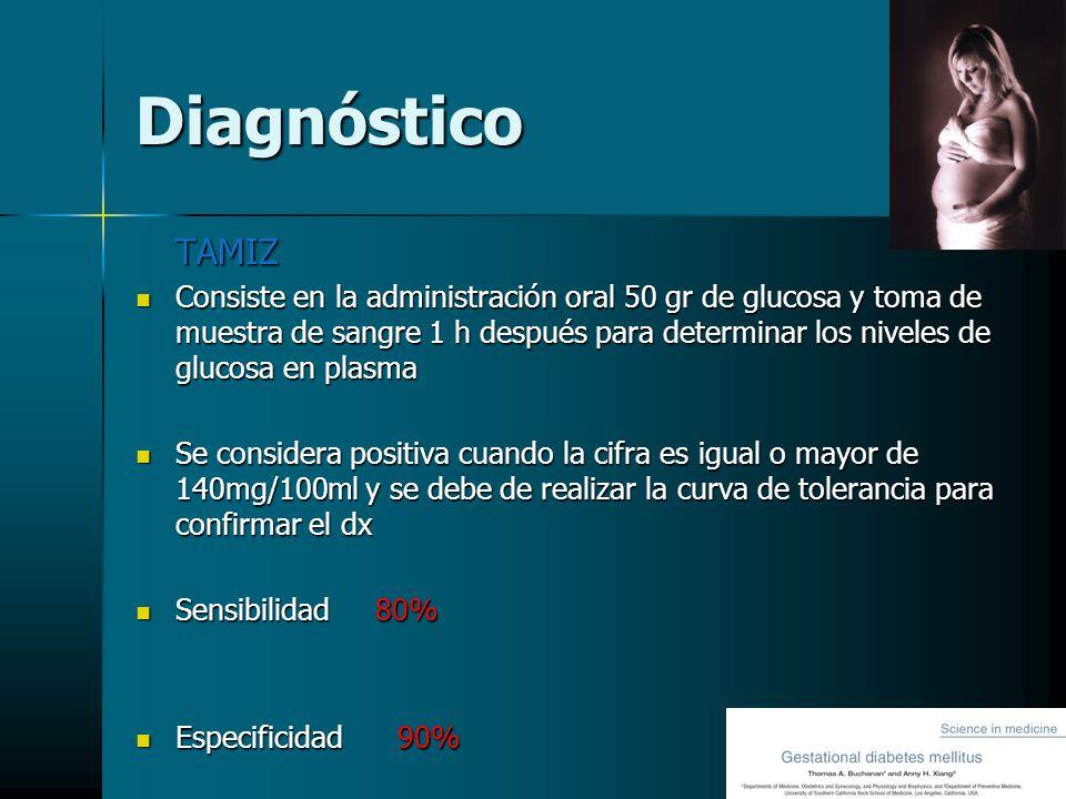 Diagnóstico TAMIZ Consiste en la administración oral 50 gr de glucosa y toma de muestra de sangre 1 h después para determinar los niveles de glucosa e
