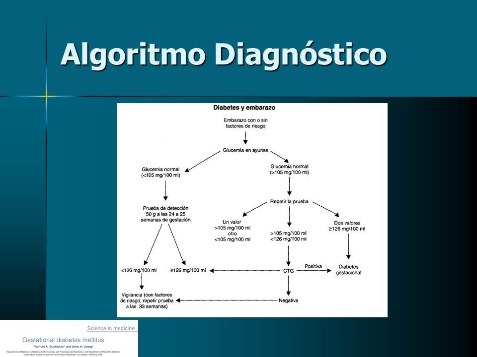 Algoritmo Diagnóstico