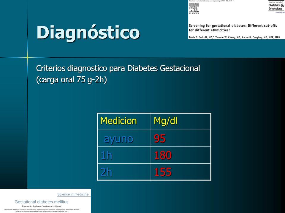 Diagnóstico Criterios diagnostico para Diabetes Gestacional (carga oral 75 g-2h) MedicionMg/dl ayuno ayuno95 1h180 2h155