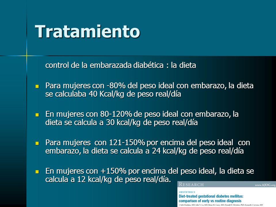 Tratamiento control de la embarazada diabética : la dieta Para mujeres con -80% del peso ideal con embarazo, la dieta se calculaba 40 Kcal/kg de peso
