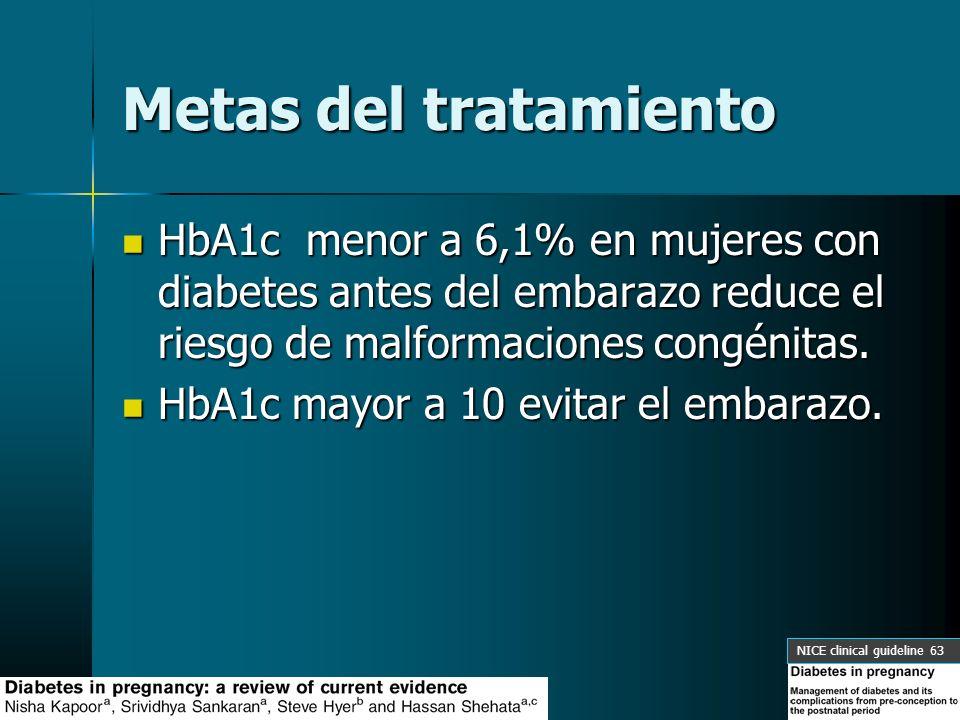 Metas del tratamiento HbA1c menor a 6,1% en mujeres con diabetes antes del embarazo reduce el riesgo de malformaciones congénitas. HbA1c menor a 6,1%
