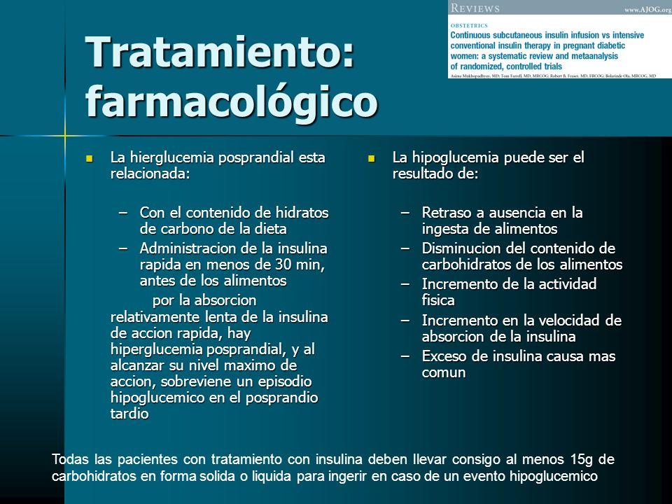 Tratamiento: farmacológico La hierglucemia posprandial esta relacionada: La hierglucemia posprandial esta relacionada: –Con el contenido de hidratos d