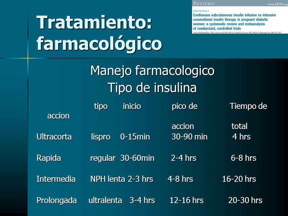 Tratamiento: farmacológico Manejo farmacologico Tipo de insulina tipoinicio pico de Tiempo de accion accion total accion total Ultracorta lispro 0-15m