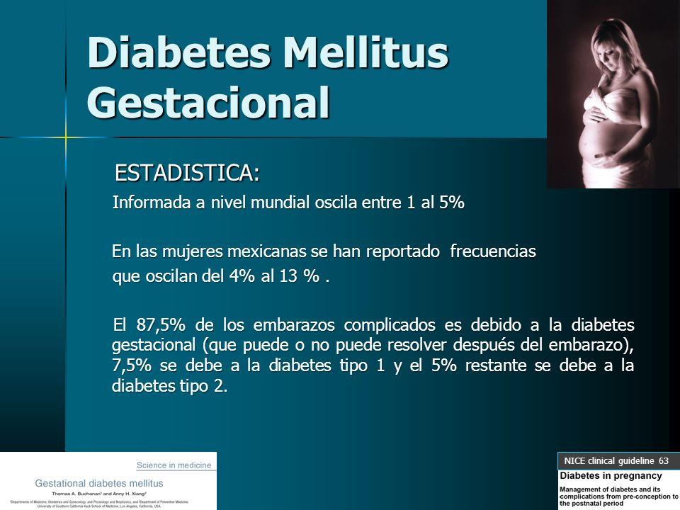Diabetes Mellitus Gestacional ESTADISTICA: ESTADISTICA: Informada a nivel mundial oscila entre 1 al 5% Informada a nivel mundial oscila entre 1 al 5%