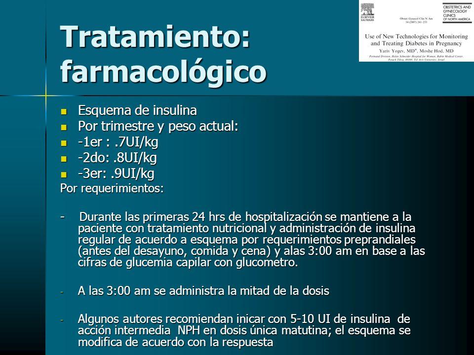 Tratamiento: farmacológico Esquema de insulina Esquema de insulina Por trimestre y peso actual: Por trimestre y peso actual: -1er :.7UI/kg -1er :.7UI/