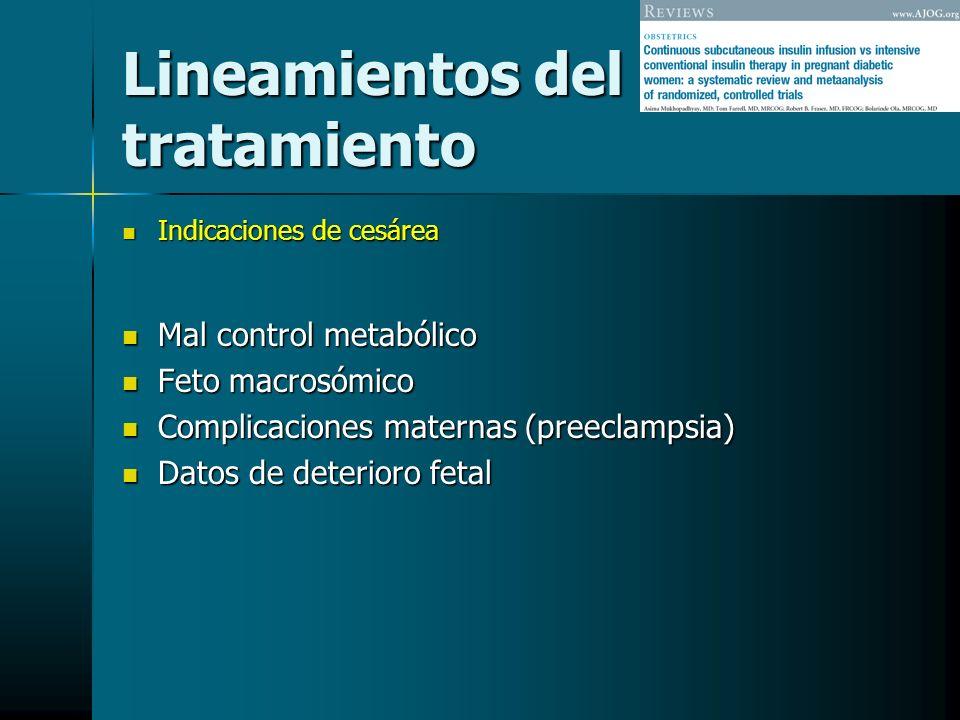 Lineamientos del tratamiento Indicaciones de cesárea Indicaciones de cesárea Mal control metabólico Mal control metabólico Feto macrosómico Feto macro