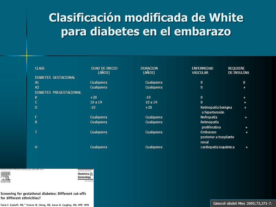 Clasificación modificada de White para diabetes en el embarazo CLASE EDAD DE INICIO DURACION ENFERMEDADREQUIERE (AÑOS) (AÑOS) VASCULAR DE INSULINA DIA