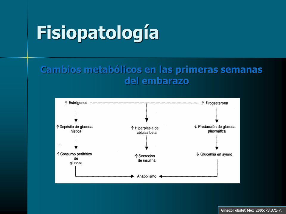 Fisiopatología Cambios metabólicos en la segunda mitad del embarazo Ginecol obstet Mex 2005;73,371-7.
