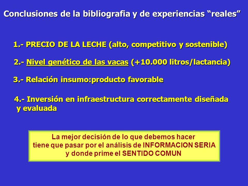 Conclusiones de la bibliografia y de experiencias reales 1.- PRECIO DE LA LECHE (alto, competitivo y sostenible) 2.- Nivel genético de las vacas (+10.